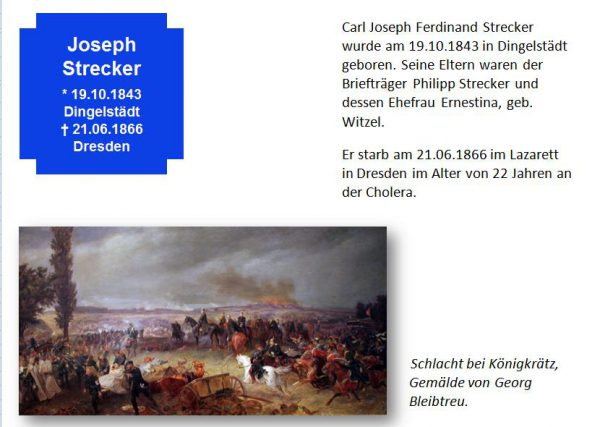 Strecker, Joseph