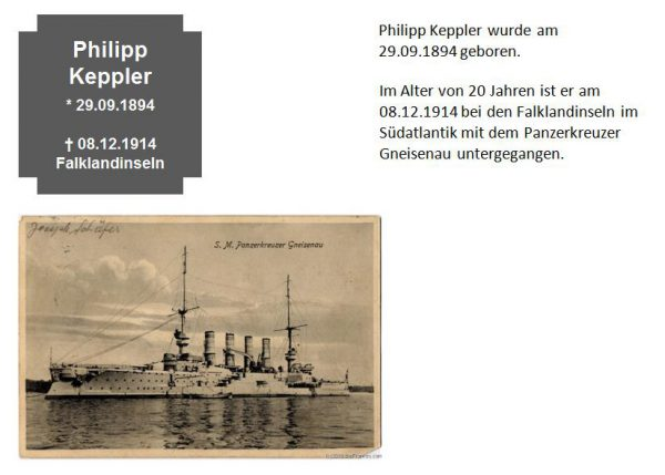 Keppler, Philipp