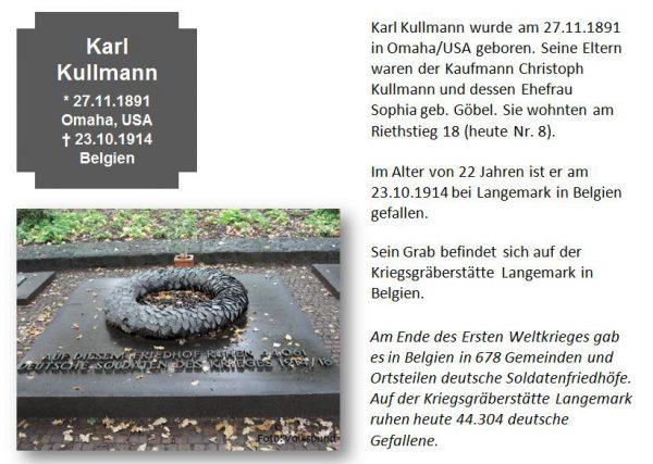 Kullmann, Karl